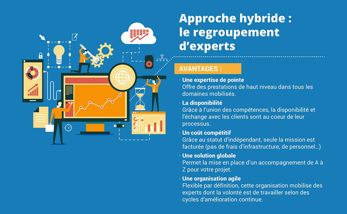 Regroupement d'experts SEO